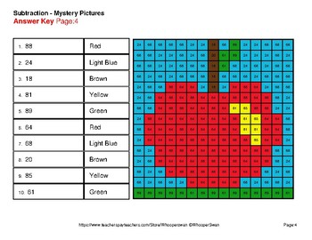 Autumn: 2-Digit - 1-Digit Subtraction - Color-By-Number Mystery Pictures
