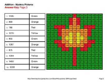 Autumn: 3-Digit Addition - Color-By-Number Mystery Pictures