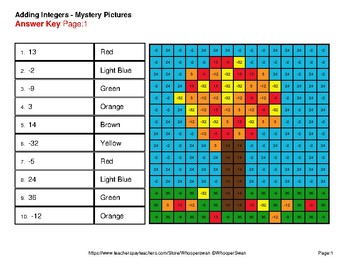 Autumn: Adding Integers - Color-By-Number Mystery Pictures