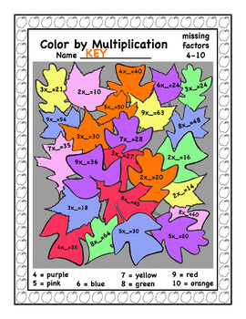 Autumn Color by Number Multiplication Basic Facts | TpT