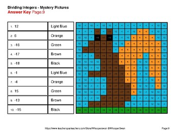 Autumn: Dividing Integers - Color-By-Number Mystery Pictures