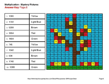 Fall Math: Multiplication Math Mystery Pictures (3-Digit x 1-Digit)