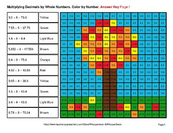 Autumn: Multiplying Decimals by Whole Numbers - Math Mystery Pictures