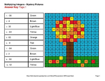 Autumn: Multiplying Integers - Color-By-Number Mystery Pictures