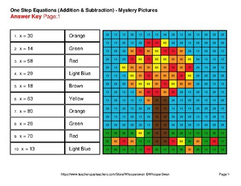 Autumn: One Step Equations Addition & Subtraction - Mystery Pictures
