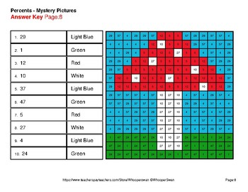 Autumn: Percent of a Number - Color-By-Number Mystery Pictures