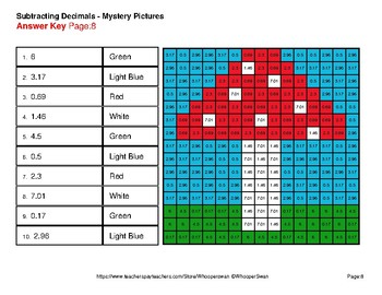 Autumn: Subtracting Decimals - Color-By-Number Mystery Pictures