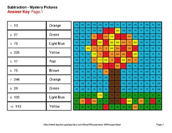 Autumn: Three 3-Digit Subtraction - Color-By-Number Mystery Pictures