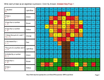 Autumn: Writing Algebraic Expressions - Math Mystery Pictures / Color By Number