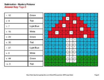 Autumn: 2-Digit Subtraction - Color-By-Number Mystery Pictures