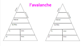 Avalanche: Verb Conjugation Game