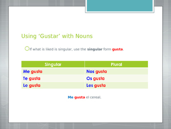 Avancemos 1.3.1 Gustar with Nouns