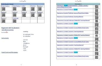 Avancemos 1 Unidad 1 Lección 1 Lessons/Notes/Study Guides