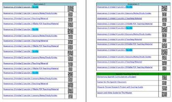 Avancemos 1 Unidad 1 Leccion 2 Teaching Material