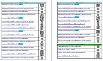 Avancemos 1  Unidad 2 Lección 1  Teaching Material