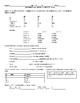 Avancemos 1: Unidad 3, Lección 1 Vocabulary and Grammar
