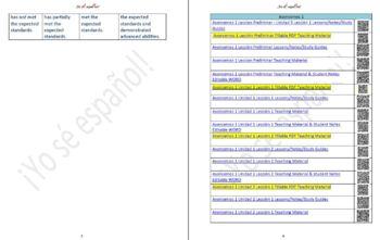 avancemos 1 unidad 3 lecci n 2 teaching material student notes rh teacherspayteachers com Avancemos 3 Avancemos 3