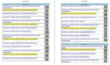 Avancemos 1 Unidad 4 Lección 1 Teaching Material by ...