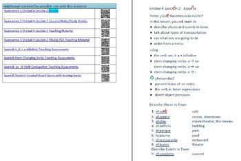 Avancemos 1  Unidad 4 Lección 2 Lessons/Notes/Study Guides