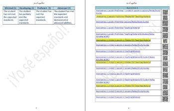 Avancemos 1 Unidad 4 Lección 1 Teaching Material & Student Notes Editable WORD