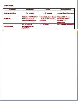 Avancemos 1 Unidad 8 Lección 1 Communicative Activity Interview: Daily Routine