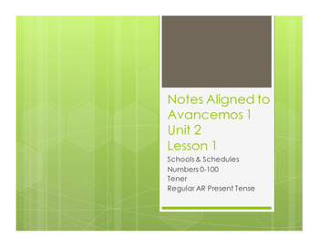 Avancemos 1 Unit 2 Lesson 1 Notes