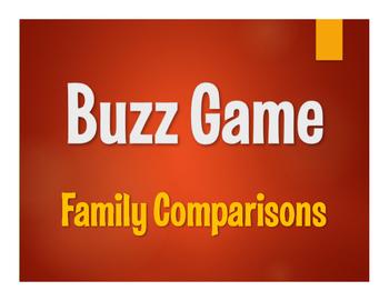 Avancemos 1 Unit 3 Lesson 2 Buzz Game