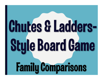 Avancemos 1 Unit 3 Lesson 2 Chutes and Ladders-Style Game