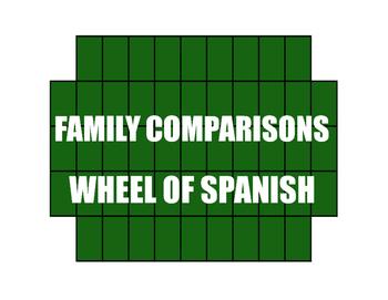 Avancemos 1 Unit 3 Lesson 2 Wheel of Spanish