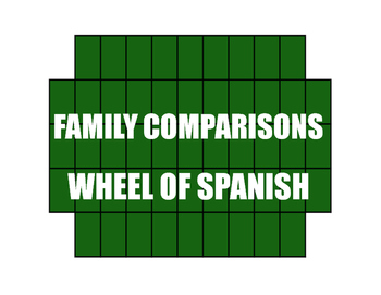 Avancemos 1 Unit 3 Lesson 2 Wheel of Spanish
