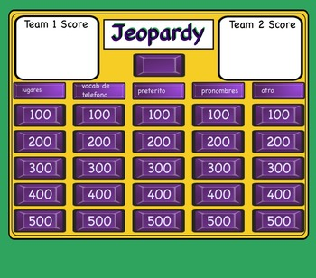 Avancemos 1.2 Jeopardy