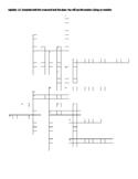 Avancemos 2 1.2- Vocab crossword Part 1