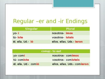 Avancemos 2.3.2 Preterite of -ir Stem-Changing Verbs