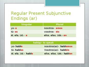 Avancemos 2.6.2 Present Subjunctive with Ojalá