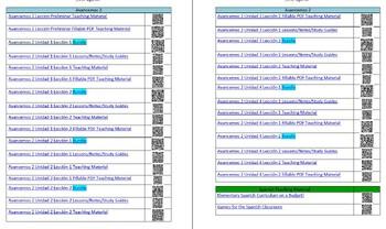 Avancemos 2 Leccion Preliminar Teaching Material
