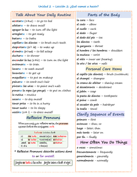 Avancemos 2 U2L2 Vocabulary List