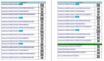 avancemos 2 unidad 1 lecci n 2 teaching material by royaltis tpt rh teacherspayteachers com Spanish Textbook Avancemos 1 Avancemos Textbook