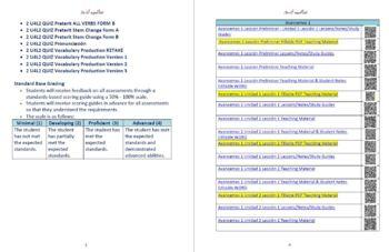 Avancemos 2 Unidad 4 Lección 2 Teaching Material