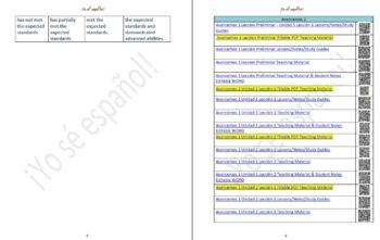 Avancemos 2 Unidad 4 Lección 1 Teaching Material & Student Notes Editable WORD