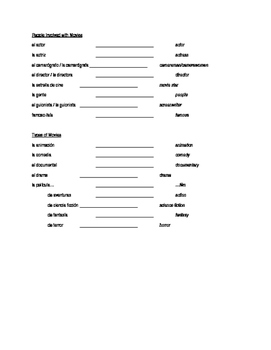 Avancemos 2 - Unidad 6 Lección 1 - Vocabulary List