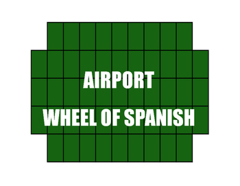 Avancemos 2 Unit 1 Lesson 1 Wheel of Spanish