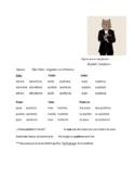 Avancemos 2 Unit 3 lesson 2 Irregular Preterit with Poner Estar Tener, etc