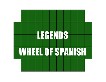Avancemos 2 Unit 4 Lesson 1 Wheel of Spanish