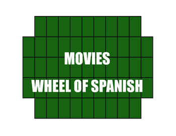 Avancemos 2 Unit 6 Lesson 1 Wheel of Spanish