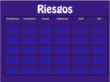 Avancemos 2 Unit 8 Lesson 2 Jeopardy-Style Review Game