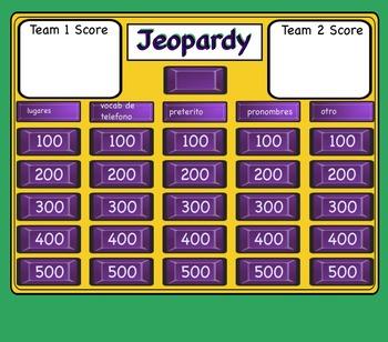 Avancemos 2.1 Jeopardy