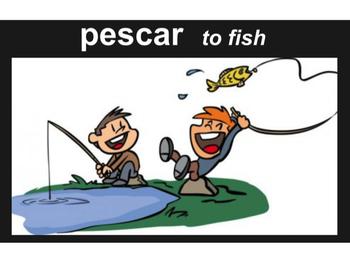 Avancemos 3 Lección Preliminar Vocabulary Slideshow