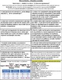 Avancemos 3 Unidad 2 Lección 2 - Preguntas Esenciales // Essential Questions