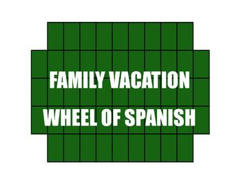 Avancemos 3 Unit 1 Lesson 2 Wheel of Spanish