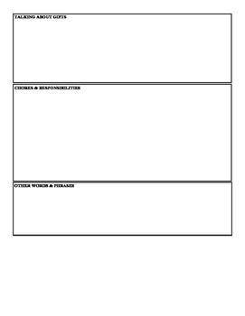 Avancemos (Book 1) Unidad 5 Review Sheet